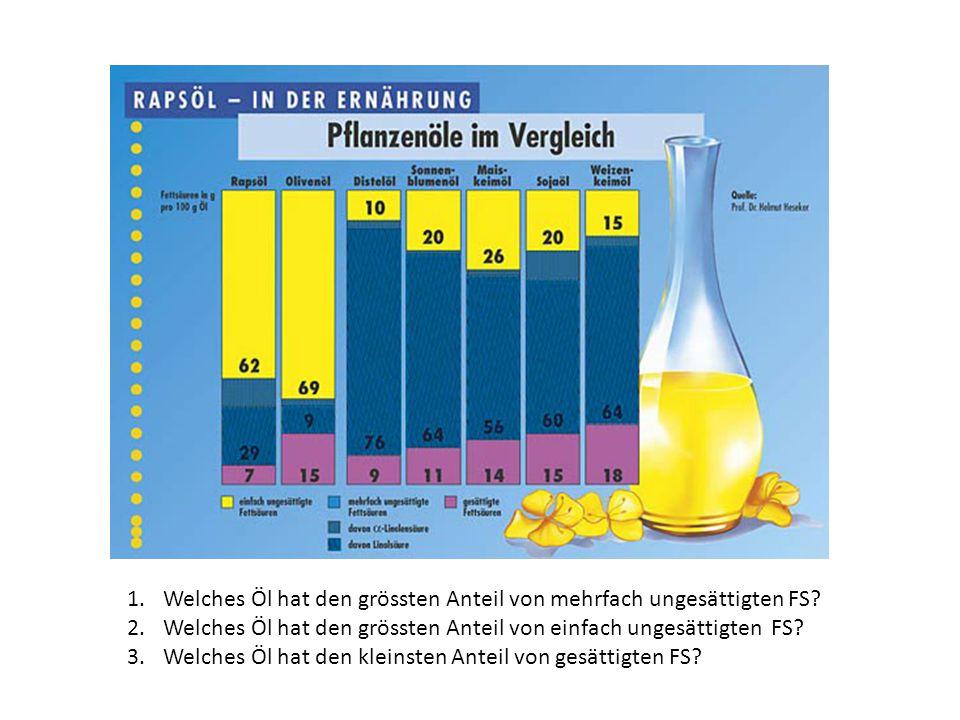 1.Welches Öl hat den grössten Anteil von mehrfach ungesättigten FS? 2.Welches Öl hat den grössten Anteil von einfach ungesättigten FS? 3.Welches Öl ha
