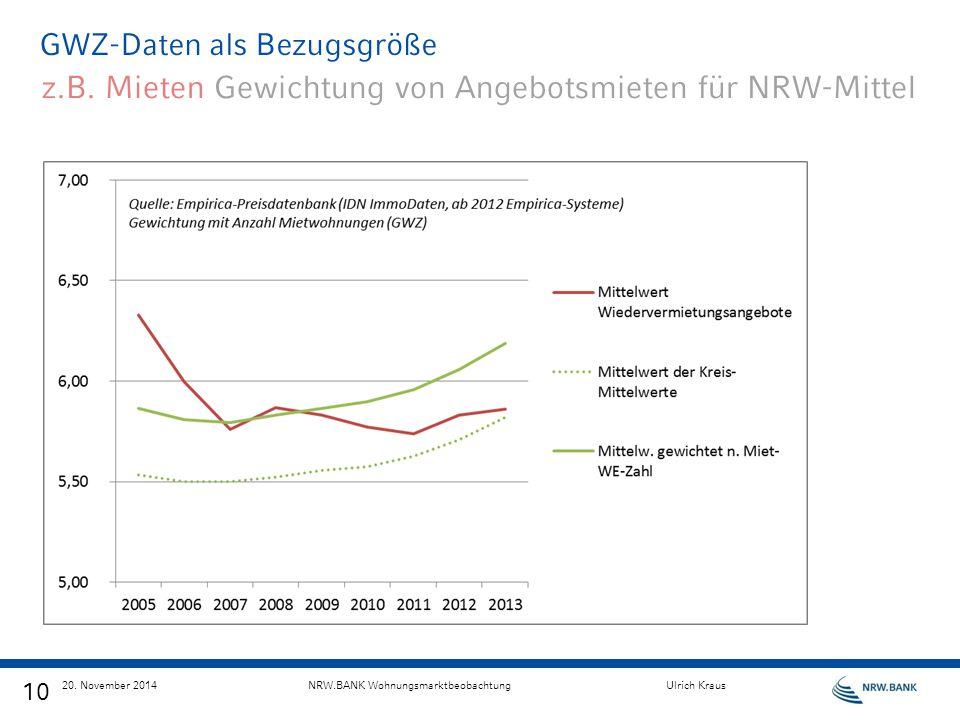 z.B. Mieten Gewichtung von Angebotsmieten für NRW-Mittel 10 20. November 2014NRW.BANK WohnungsmarktbeobachtungUlrich Kraus GWZ-Daten als Bezugsgröße