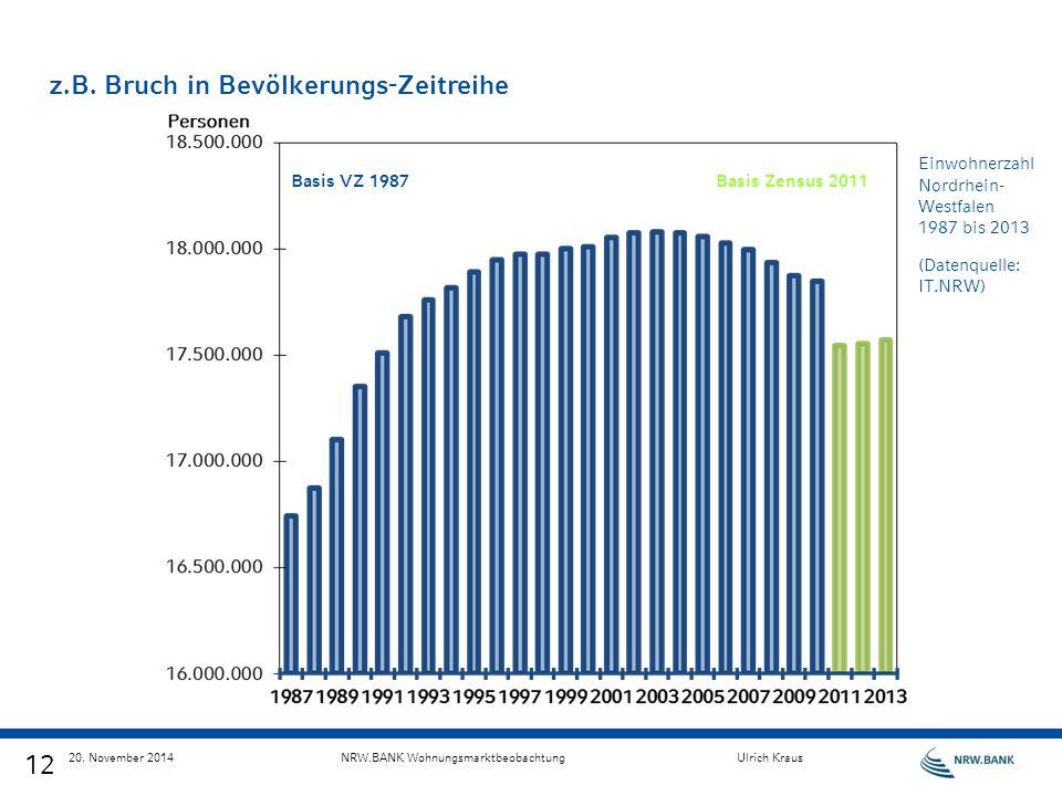 12 z.B. Bruch in Bevölkerungs-Zeitreihe Basis VZ 1987Basis Zensus 2011 Einwohnerzahl Nordrhein- Westfalen 1987 bis 2013 (Datenquelle: IT.NRW) 20. Nove