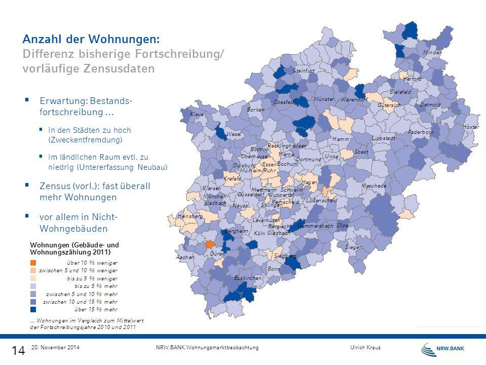 14 20. November 2014NRW.BANK WohnungsmarktbeobachtungUlrich Kraus Anzahl der Wohnungen: Differenz bisherige Fortschreibung/ vorläufige Zensusdaten  E