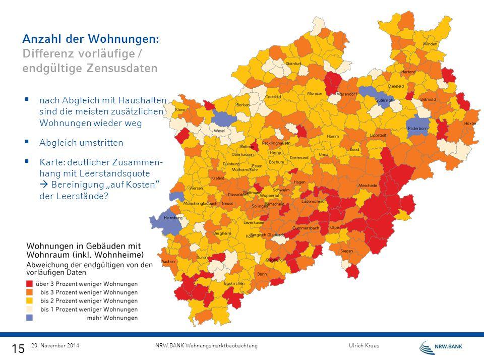 15 20. November 2014NRW.BANK WohnungsmarktbeobachtungUlrich Kraus Anzahl der Wohnungen: Differenz vorläufige / endgültige Zensusdaten  nach Abgleich