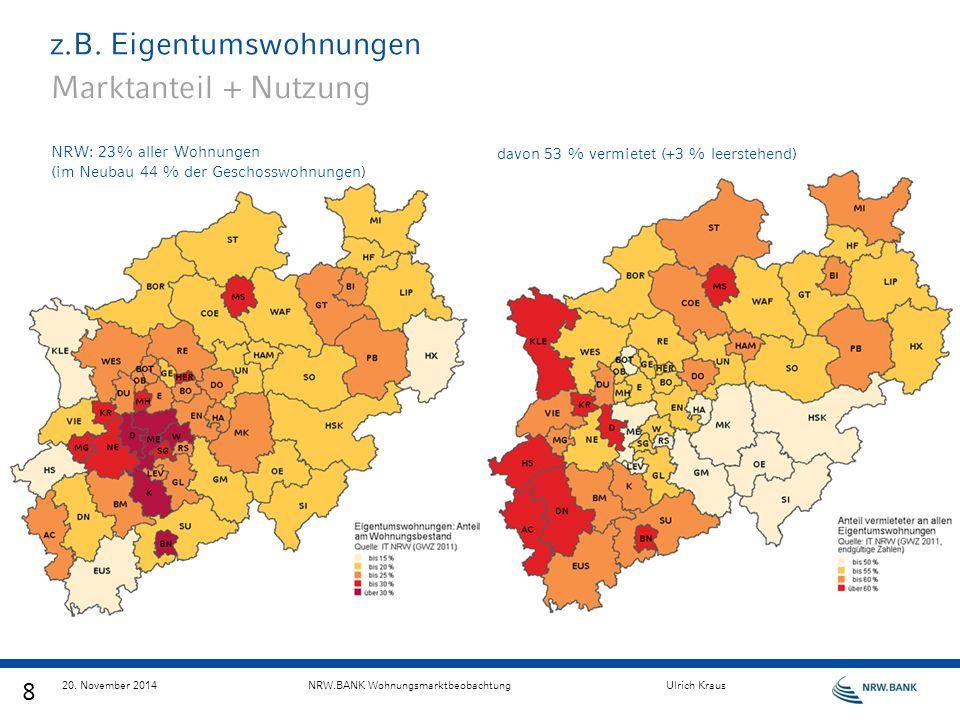 Marktanteil + Nutzung 8 NRW: 23% aller Wohnungen (im Neubau 44 % der Geschosswohnungen) davon 53 % vermietet (+3 % leerstehend) 20. November 2014NRW.B