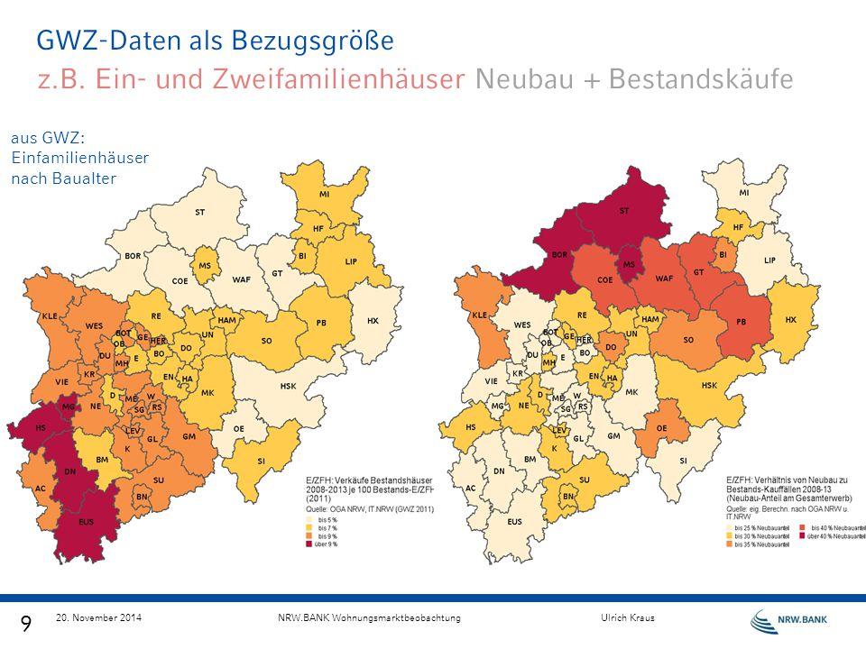 z.B.Mieten Gewichtung von Angebotsmieten für NRW-Mittel 10 20.