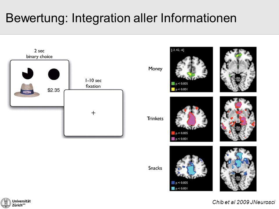 Bewertung: Integration aller Informationen Chib et al 2009 JNeurosci