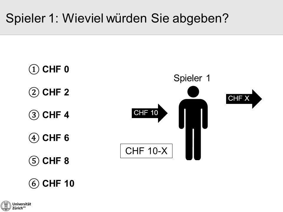 ① CHF 0 ② CHF 2 ③ CHF 4 ④ CHF 6 ⑤ CHF 8 ⑥ CHF 10 CHF 10 Spieler 1 CHF 10-X CHF X Spieler 1: Wieviel würden Sie abgeben?