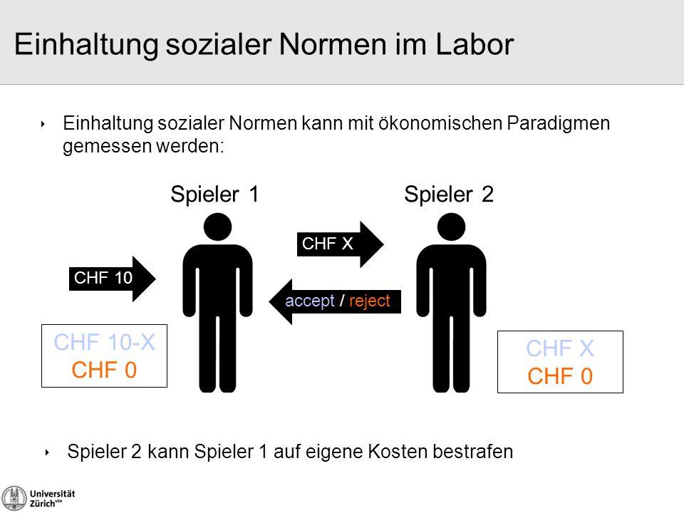  Einhaltung sozialer Normen kann mit ökonomischen Paradigmen gemessen werden: CHF 10 Spieler 1Spieler 2 CHF 10-X CHF 0 CHF X accept / reject CHF X CH