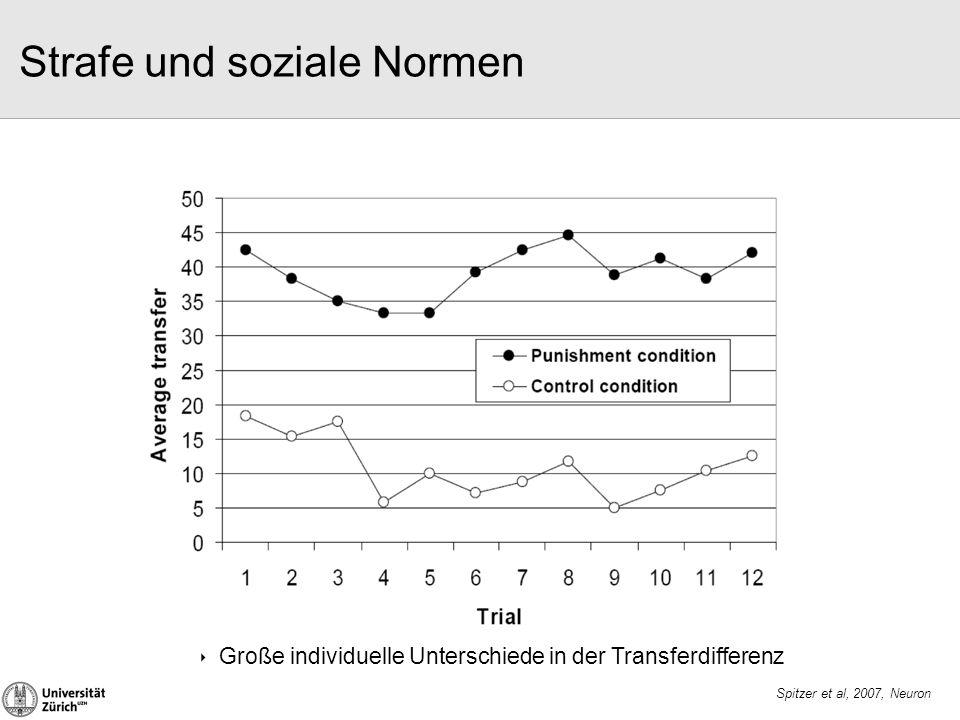Spitzer et al, 2007, Neuron ‣ Große individuelle Unterschiede in der Transferdifferenz Strafe und soziale Normen