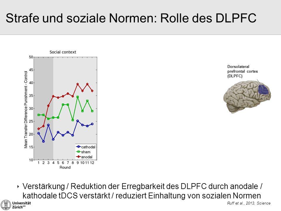 ‣ Verstärkung / Reduktion der Erregbarkeit des DLPFC durch anodale / kathodale tDCS verstärkt / reduziert Einhaltung von sozialen Normen Dorsolateral