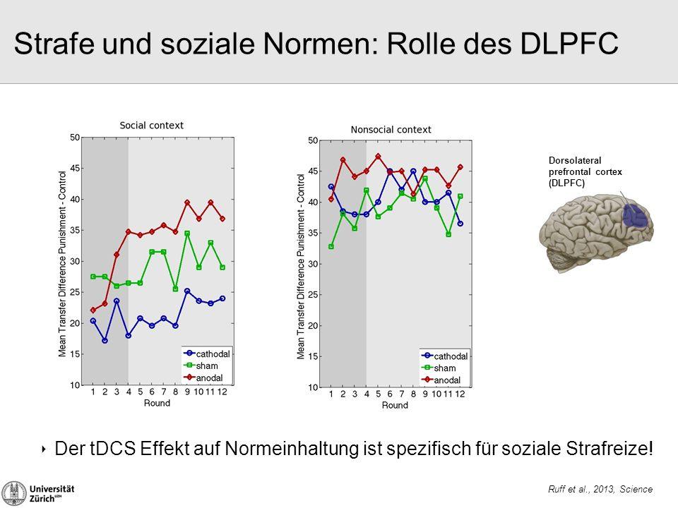 ‣ Der tDCS Effekt auf Normeinhaltung ist spezifisch für soziale Strafreize! Dorsolateral prefrontal cortex (DLPFC) Strafe und soziale Normen: Rolle de