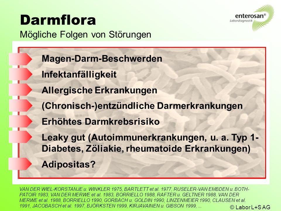 © Labor L+S AG Darmflora Mögliche Folgen von Störungen Magen-Darm-Beschwerden Infektanfälligkeit Allergische Erkrankungen (Chronisch-)entzündliche Dar
