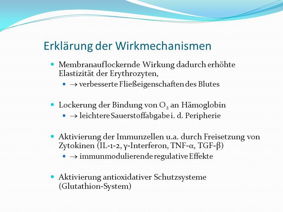 Erklärung der Wirkmechanismen Membranauflockernde Wirkung dadurch erhöhte Elastizität der Erythrozyten,  verbesserte Fließeigenschaften des Blutes Lo