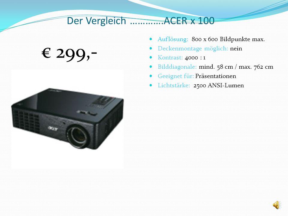 Der Vergleich ………….ACER x 100 Auflösung: 800 x 600 Bildpunkte max.