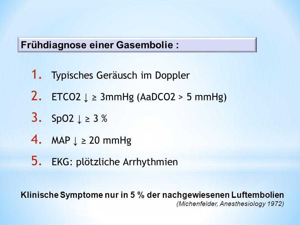 1. Typisches Geräusch im Doppler 2. ETCO2 ↓ ≥ 3mmHg (AaDCO2 > 5 mmHg) 3. SpO2 ↓ ≥ 3 % 4. MAP ↓ ≥ 20 mmHg 5. EKG: plötzliche Arrhythmien Klinische Symp