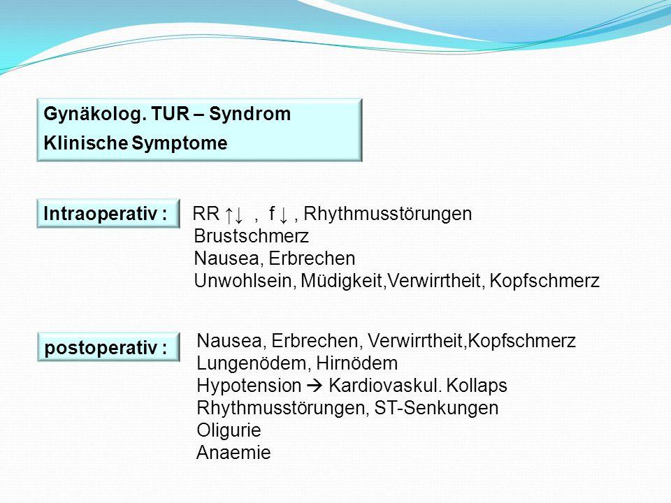Gynäkolog. TUR – Syndrom Klinische Symptome RR ↑↓, f ↓, Rhythmusstörungen Brustschmerz Nausea, Erbrechen Unwohlsein, Müdigkeit,Verwirrtheit, Kopfschme