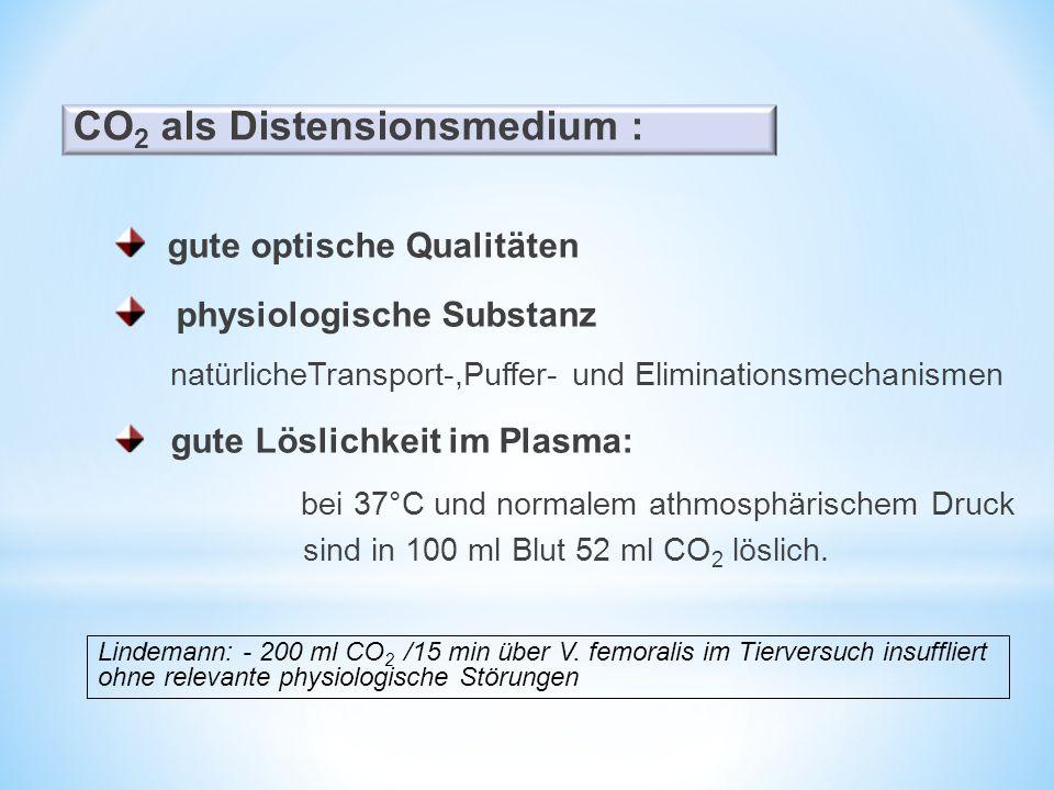 gute optische Qualitäten physiologische Substanz natürlicheTransport-,Puffer- und Eliminationsmechanismen gute Löslichkeit im Plasma: bei 37°C und nor