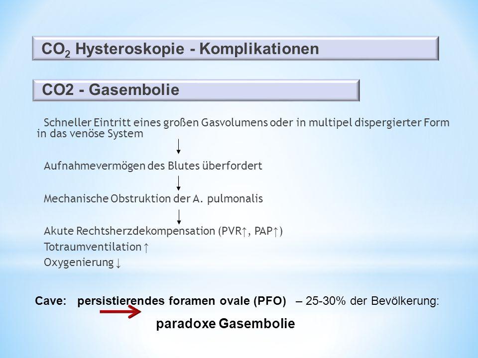 """""""Das gynäkologische TUR - Syndrom"""