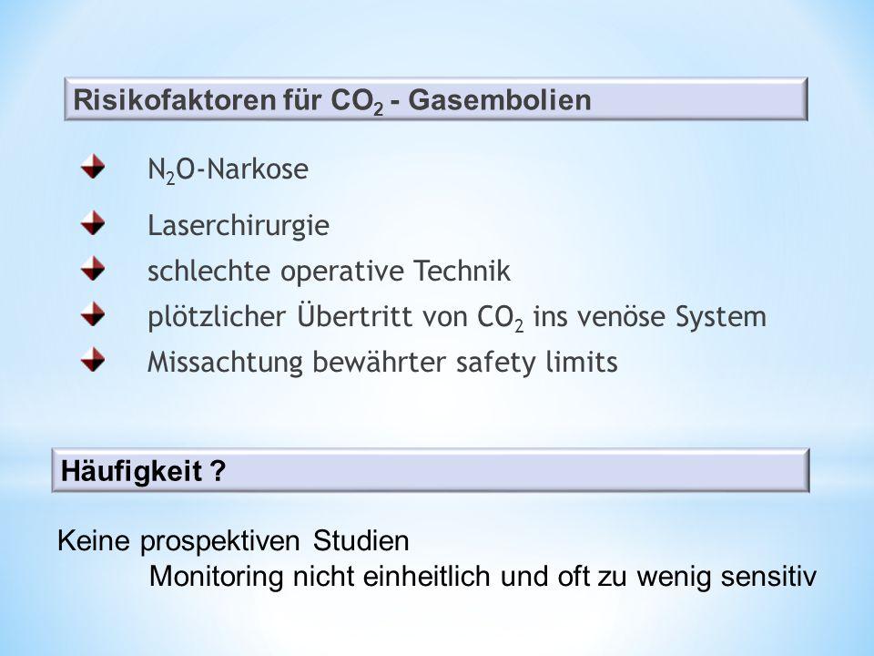N 2 O-Narkose Laserchirurgie schlechte operative Technik plötzlicher Übertritt von CO 2 ins venöse System Missachtung bewährter safety limits Keine pr