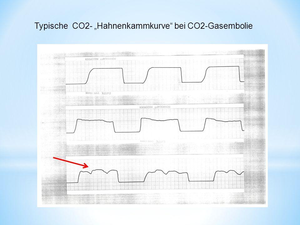 """Typische CO2- """"Hahnenkammkurve"""" bei CO2-Gasembolie"""