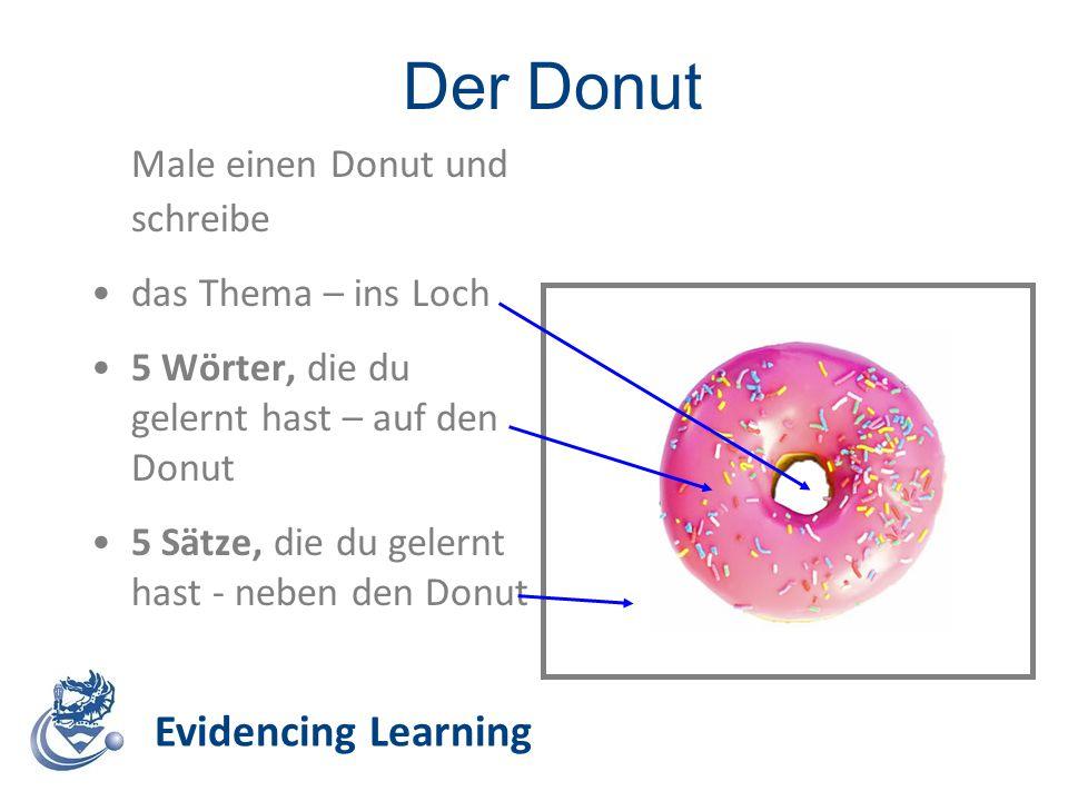 Der Donut Evidencing Learning Male einen Donut und schreibe das Thema – ins Loch 5 Wörter, die du gelernt hast – auf den Donut 5 Sätze, die du gelernt hast - neben den Donut