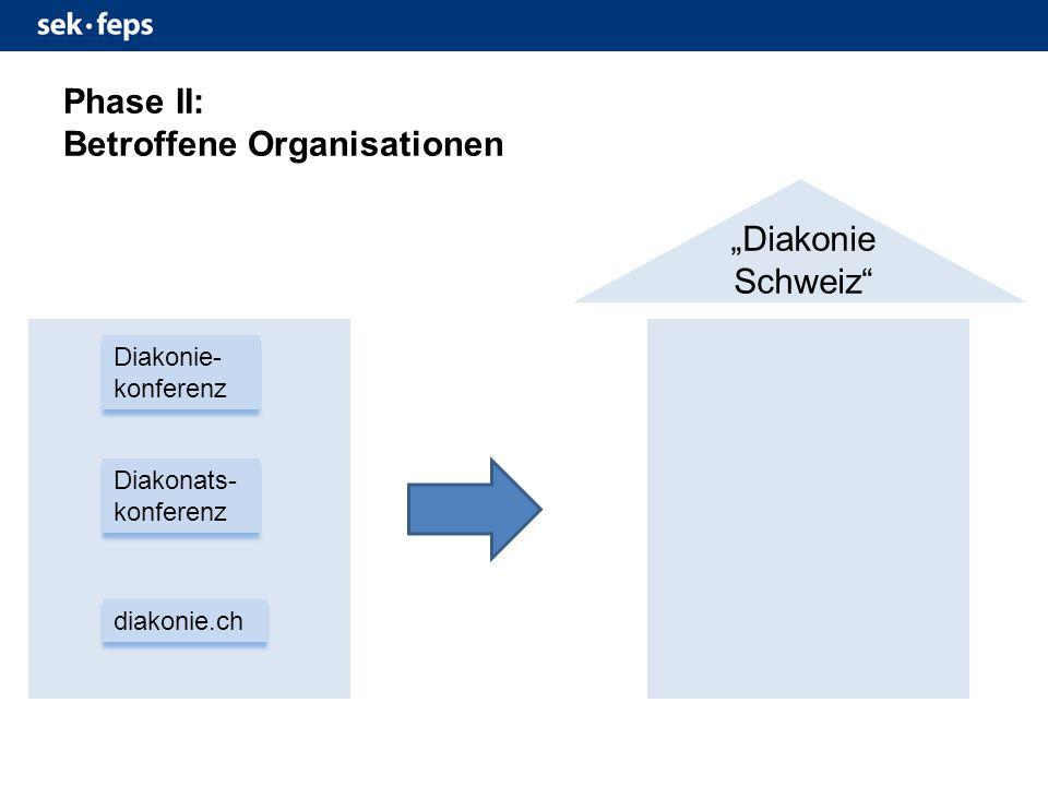 """Phase II: Betroffene Organisationen Diakonie- konferenz Diakonats- konferenz diakonie.ch """"Diakonie Schweiz"""