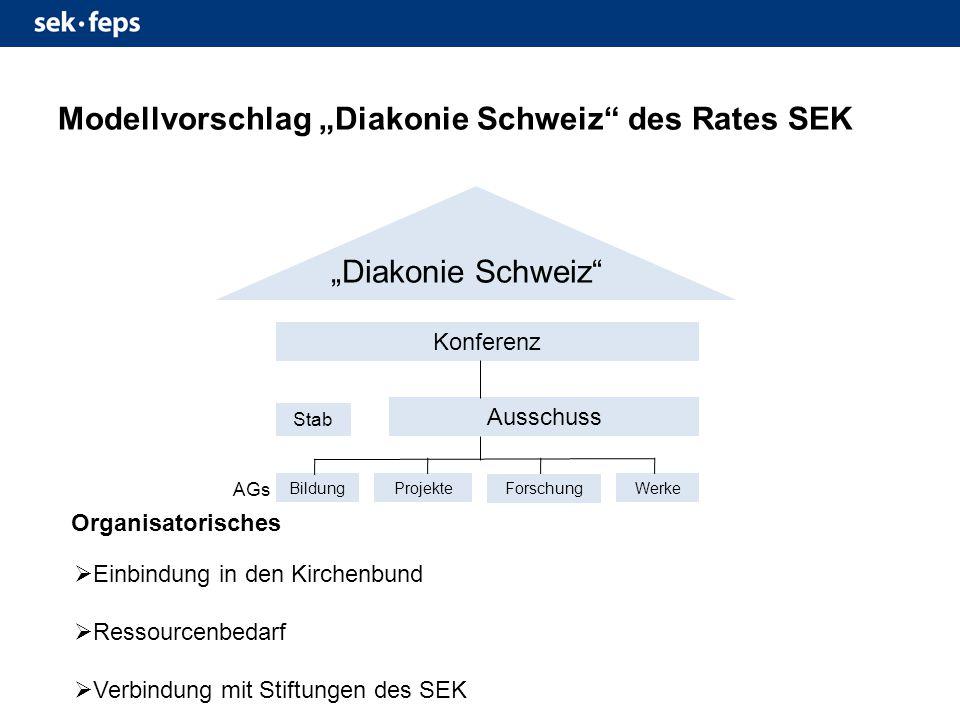 """Konferenz Ausschuss Bildung AGs Projekte Forschung Werke Stab Modellvorschlag """"Diakonie Schweiz des Rates SEK Organisatorisches  Einbindung in den Kirchenbund  Ressourcenbedarf  Verbindung mit Stiftungen des SEK"""