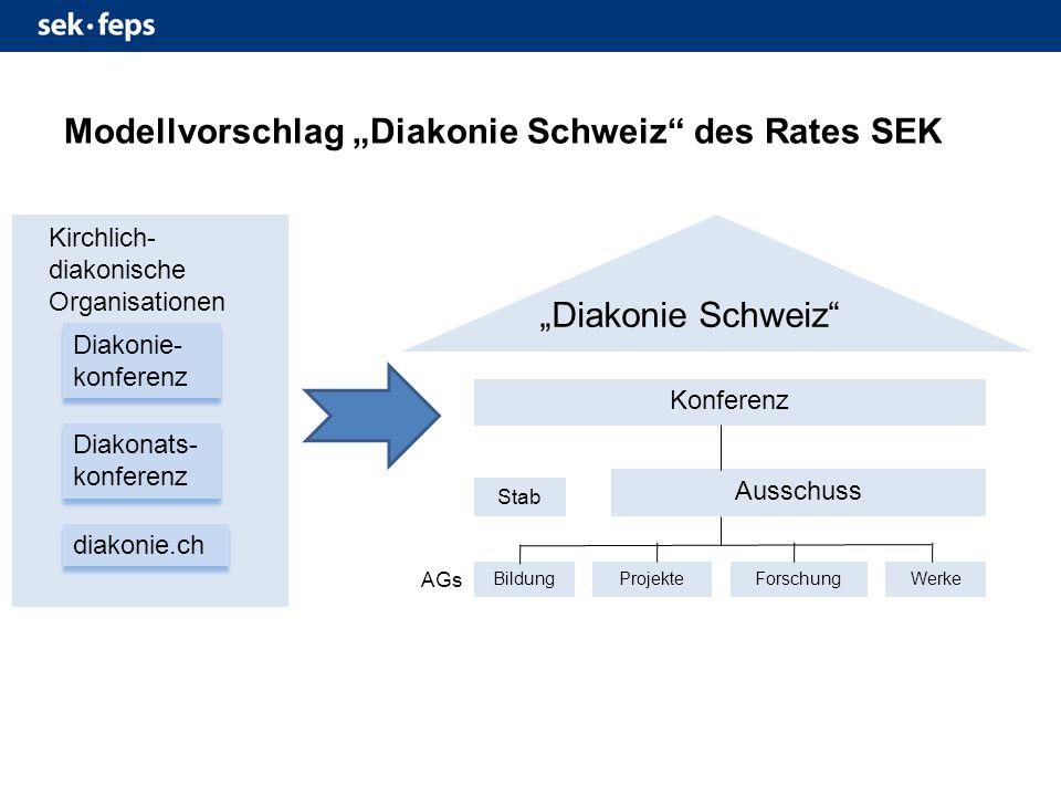 """""""Diakonie Schweiz Konferenz Ausschuss Bildung AGs Projekte Forschung Werke Stab Diakonie- konferenz Diakonats- konferenz diakonie.ch Kirchlich- diakonische Organisationen Modellvorschlag """"Diakonie Schweiz des Rates SEK"""
