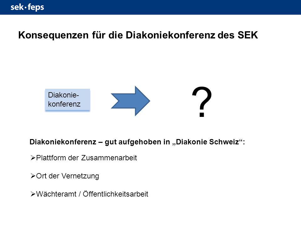 """Konsequenzen für die Diakoniekonferenz des SEK Diakoniekonferenz – gut aufgehoben in """"Diakonie Schweiz :  Plattform der Zusammenarbeit  Ort der Vernetzung  Wächteramt / Öffentlichkeitsarbeit Diakonie- konferenz ?"""
