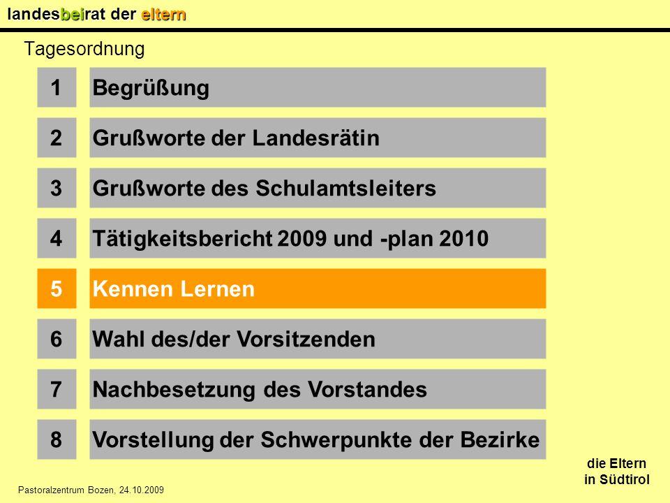 landesbeirat der eltern die Eltern in Südtirol Pastoralzentrum Bozen, 24.10.2009 Vorstellung der Schwerpunkte der Bezirke Nachbesetzung des Vorstandes 1 2Grußworte der Landesrätin Begrüßung 5Kennen Lernen 6Wahl des/der Vorsitzenden 4Tätigkeitsbericht 2009 und -plan 2010 7 8 3Grußworte des Schulamtsleiters Tagesordnung