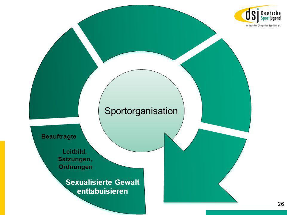 Sportorganisation Beauftragte Leitbild, Satzungen, Ordnungen Sexualisierte Gewalt enttabuisieren 26