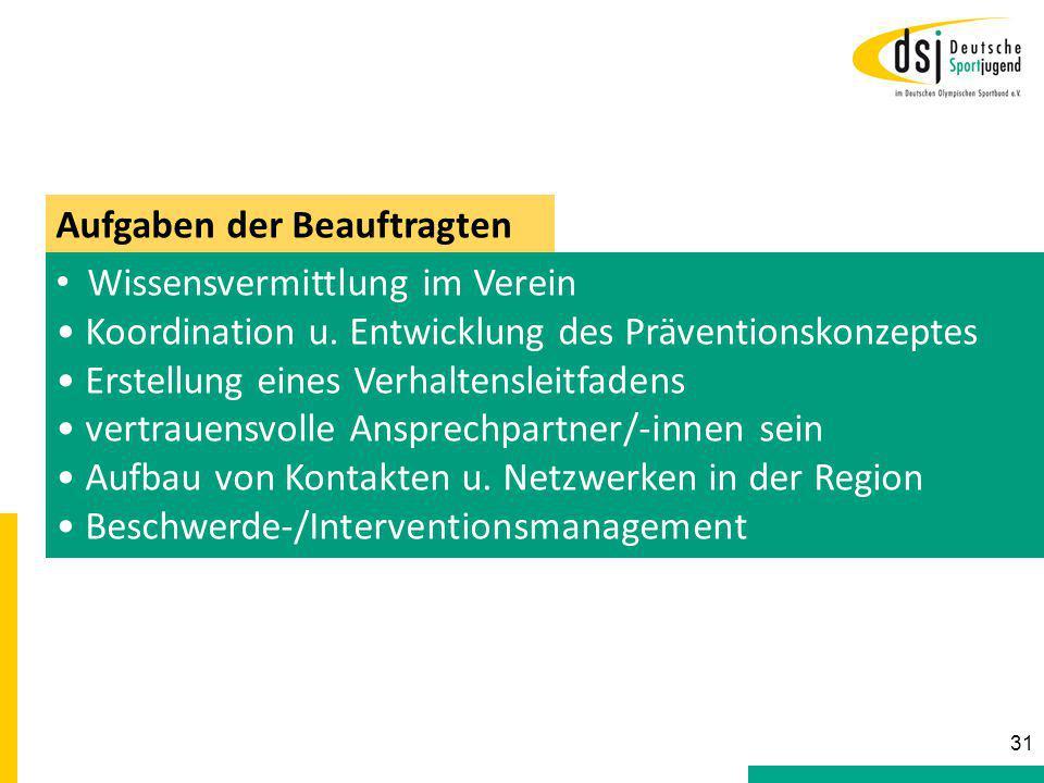 Aufgaben der Beauftragten Wissensvermittlung im Verein Koordination u. Entwicklung des Präventionskonzeptes Erstellung eines Verhaltensleitfadens vert