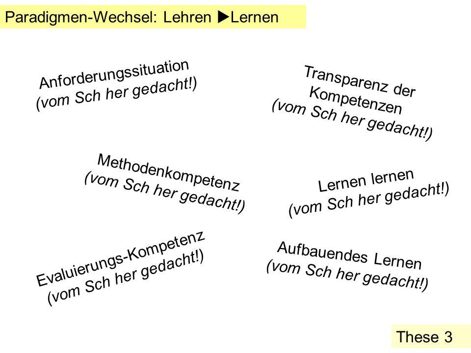 Paradigmen-Wechsel: Lehren  Lernen These 3 Anforderungssituation (vom Sch her gedacht!) Transparenz der Kompetenzen (vom Sch her gedacht!) Methodenko