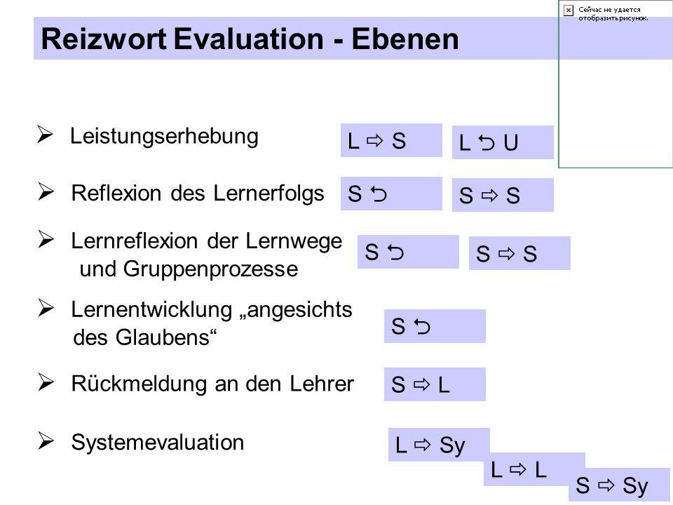 """Reizwort Evaluation - Ebenen  Leistungserhebung  Reflexion des Lernerfolgs  Lernreflexion der Lernwege und Gruppenprozesse  Lernentwicklung """"anges"""