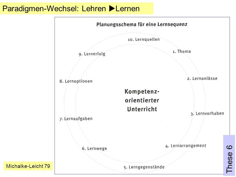Paradigmen-Wechsel: Lehren  Lernen Michalke-Leicht 79 These 6
