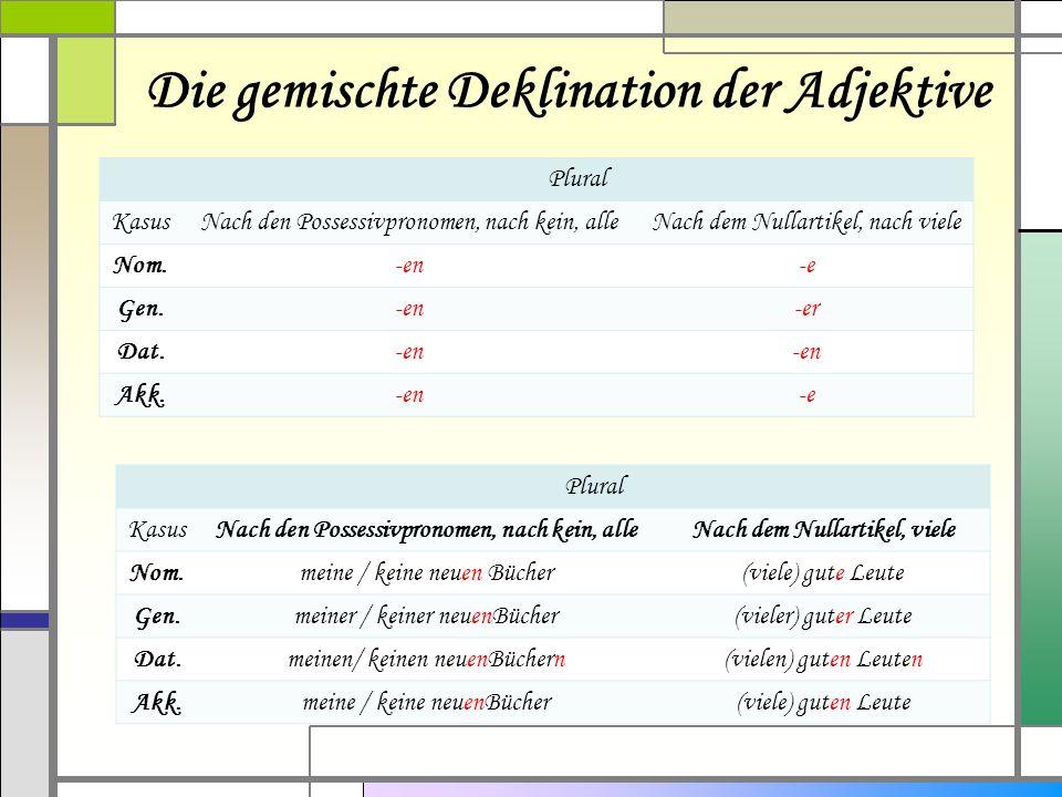 Die gemischte Deklination der Adjektive Plural KasusNach den Possessivpronomen, nach kein, alleNach dem Nullartikel, nach viele Nom.-en-e Gen.-en-er D