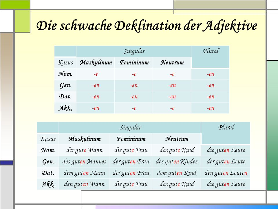 SingularPlural KasusMaskulinumFemininumNeutrum Nom.-e -en Gen.-en Dat.-en Akk.-en-e -en SingularPlural KasusMaskulinumFemininumNeutrum Nom.der gute Ma