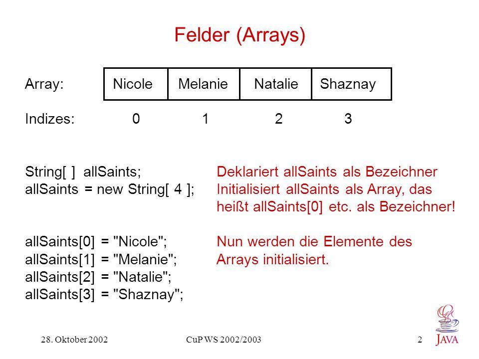 28. Oktober 2002 CuP WS 2002/2003 2 Felder (Arrays) Array: Nicole Melanie Natalie Shaznay Indizes: 0 1 2 3 String[ ] allSaints; Deklariert allSaints a