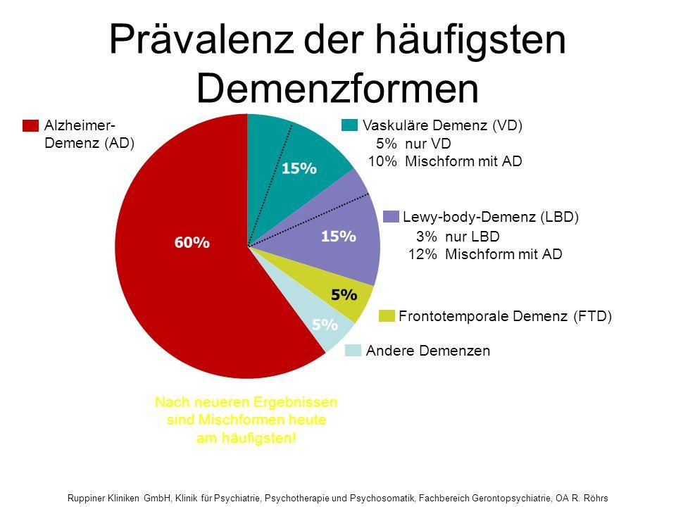 Ruppiner Kliniken GmbH, Klinik für Psychiatrie, Psychotherapie und Psychosomatik, Fachbereich Gerontopsychiatrie, OA R. Röhrs Prävalenz der häufigsten