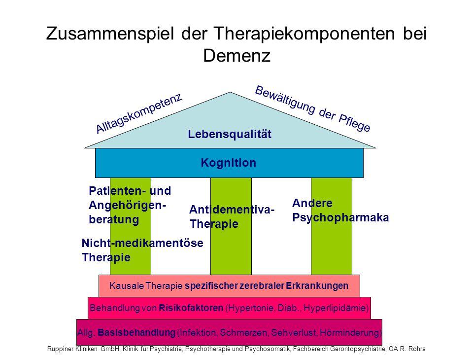 Ruppiner Kliniken GmbH, Klinik für Psychiatrie, Psychotherapie und Psychosomatik, Fachbereich Gerontopsychiatrie, OA R. Röhrs Zusammenspiel der Therap