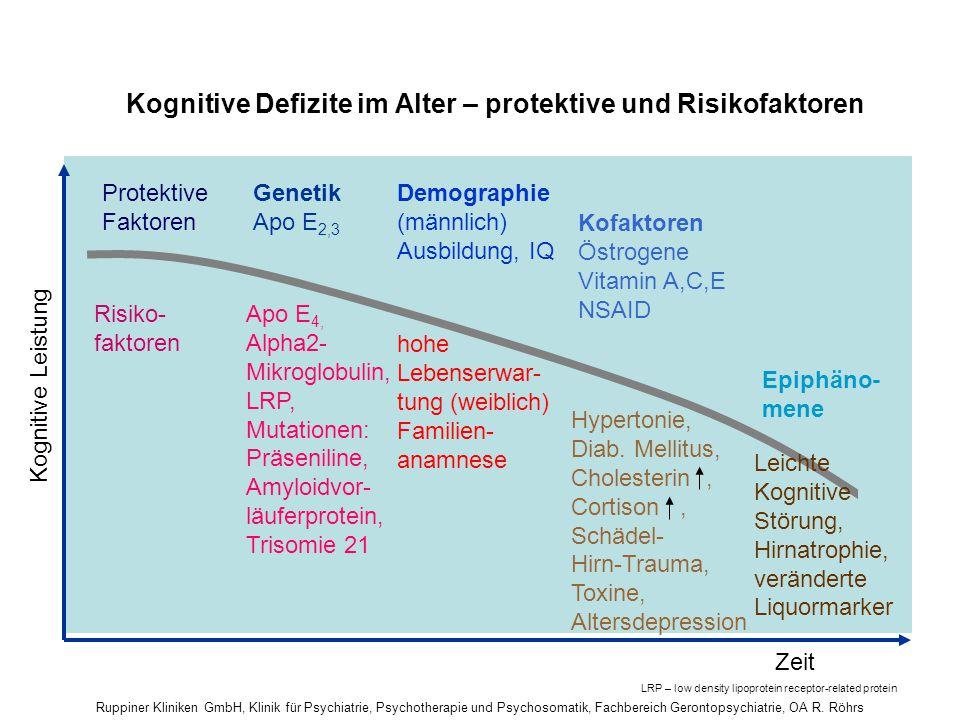 Ruppiner Kliniken GmbH, Klinik für Psychiatrie, Psychotherapie und Psychosomatik, Fachbereich Gerontopsychiatrie, OA R. Röhrs Kognitive Defizite im Al