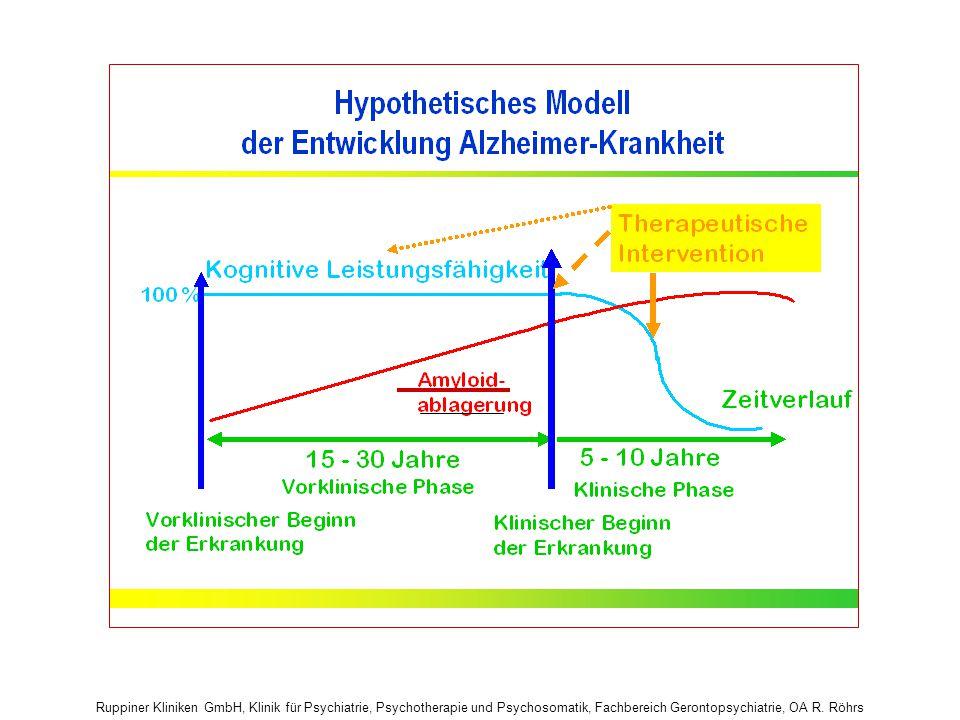 Ruppiner Kliniken GmbH, Klinik für Psychiatrie, Psychotherapie und Psychosomatik, Fachbereich Gerontopsychiatrie, OA R. Röhrs