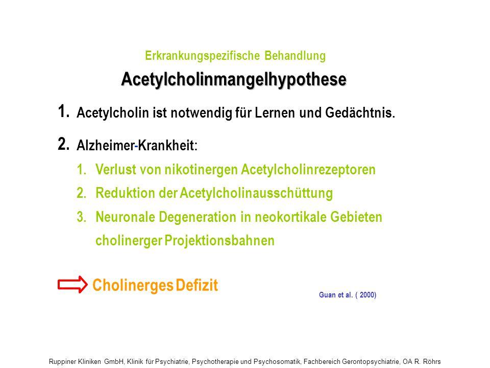 Ruppiner Kliniken GmbH, Klinik für Psychiatrie, Psychotherapie und Psychosomatik, Fachbereich Gerontopsychiatrie, OA R. Röhrs Acetylcholinmangelhypoth