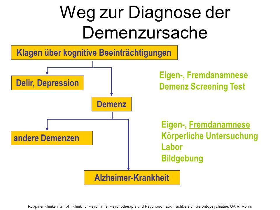 Ruppiner Kliniken GmbH, Klinik für Psychiatrie, Psychotherapie und Psychosomatik, Fachbereich Gerontopsychiatrie, OA R. Röhrs Weg zur Diagnose der Dem