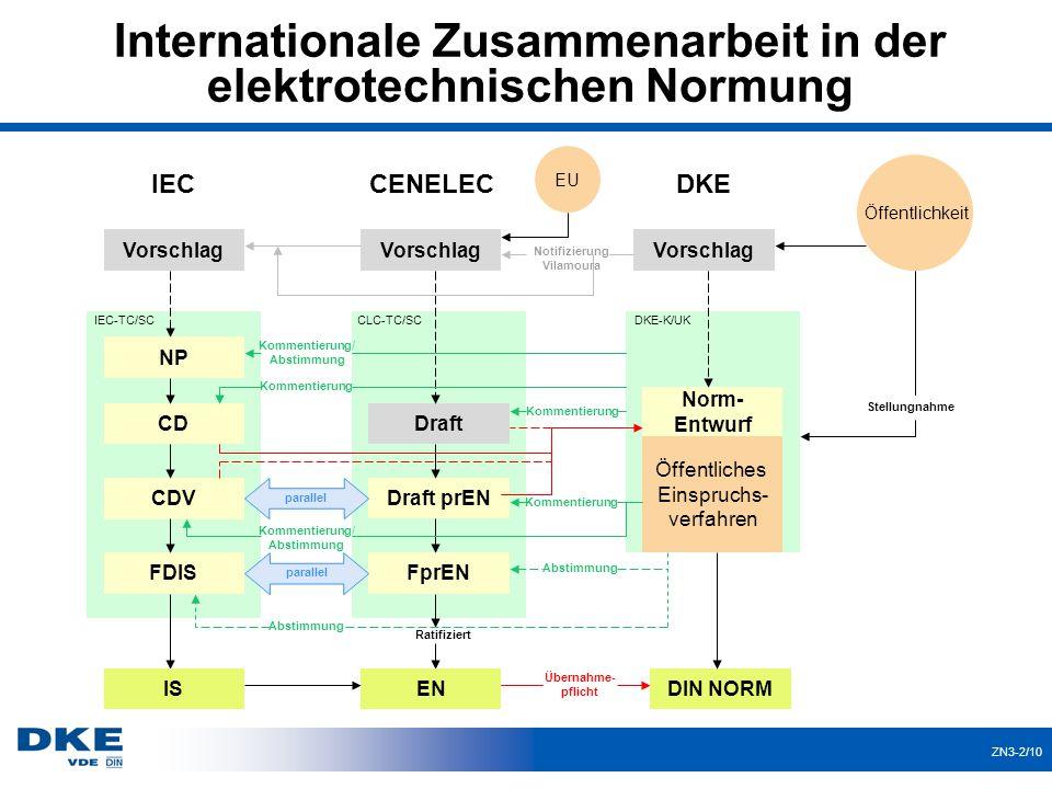 ZN3-2/10 Internationale Zusammenarbeit in der elektrotechnischen Normung Vorschlag IECDKECENELEC Öffentlichkeit FDIS NP CD CDV Norm- Entwurf Draft prE