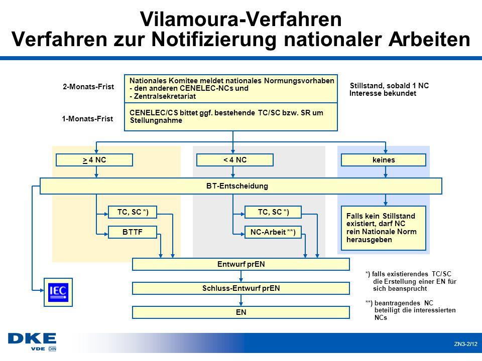 ZN3-2/12 Vilamoura-Verfahren Verfahren zur Notifizierung nationaler Arbeiten keines< 4 NC> 4 NC Falls kein Stillstand existiert, darf NC rein National