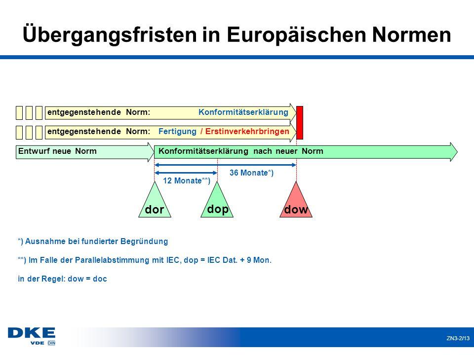ZN3-2/13 Übergangsfristen in Europäischen Normen entgegenstehende Norm: Fertigung dow 12 Monate**) dor dop *) Ausnahme bei fundierter Begründung **) I
