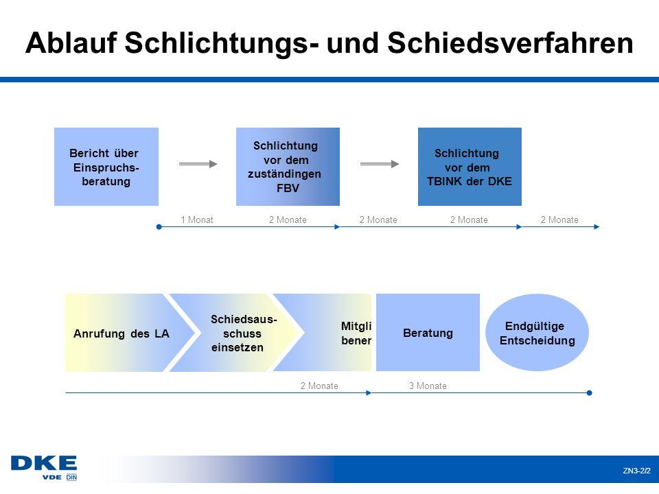 ZN3-2/2 Ablauf Schlichtungs- und Schiedsverfahren Schlichtung vor dem TBINK der DKE Bericht über Einspruchs- beratung 1 Monat2 Monate Schlichtung vor