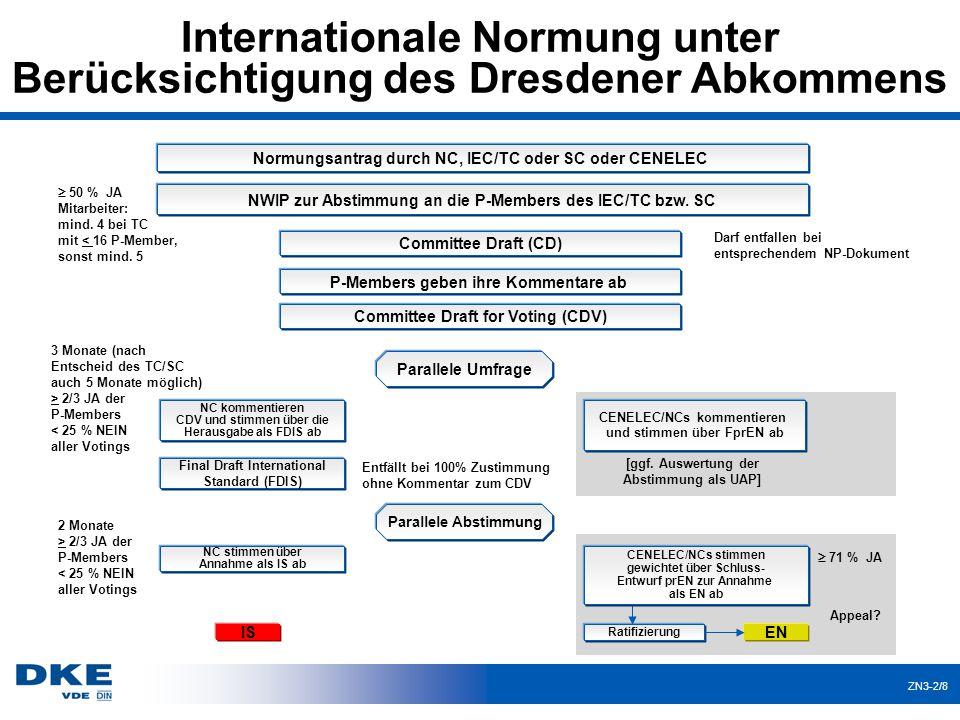 ZN3-2/9 Übernahme einer IEC-Norm als EN außerhalb des Dresdener Abkommens Mehrheit für EN BT entscheidet über Durchführung von PQ, UQ, UAP BT entscheidet über weitere Maßnahmen - andere Veröffentlichungsform (z.