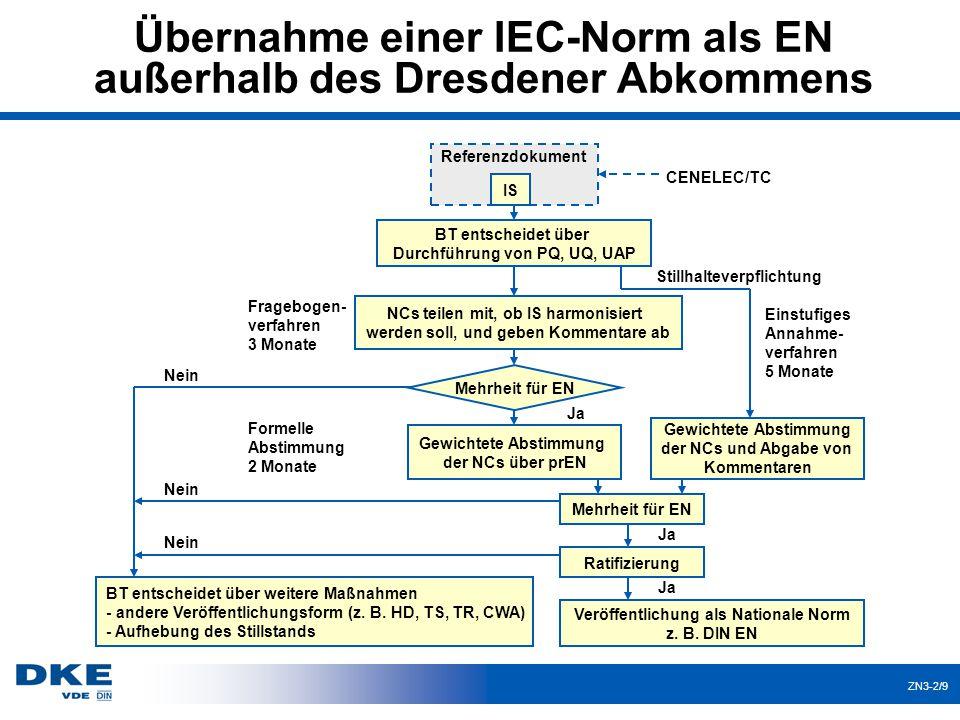 ZN3-2/9 Übernahme einer IEC-Norm als EN außerhalb des Dresdener Abkommens Mehrheit für EN BT entscheidet über Durchführung von PQ, UQ, UAP BT entschei