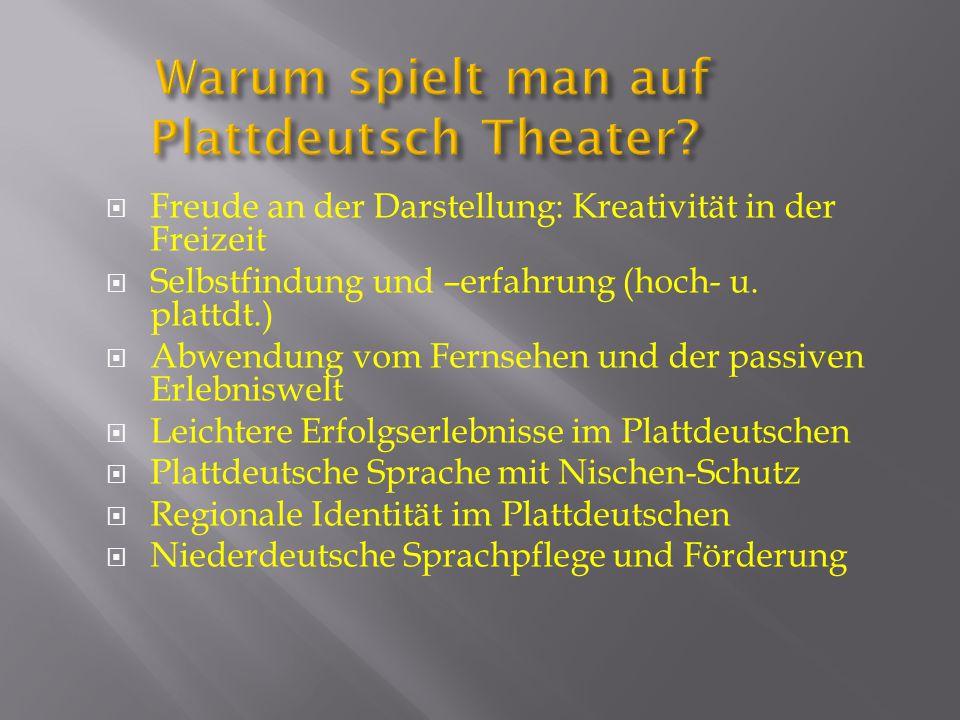 Warum spielt man auf Plattdeutsch Theater. Warum spielt man auf Plattdeutsch Theater.