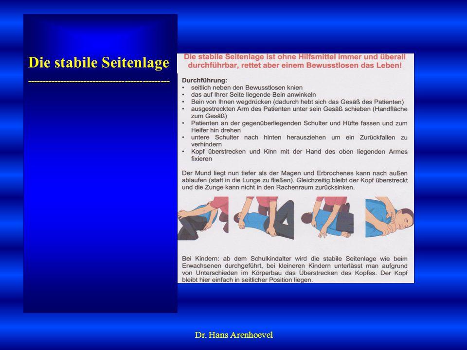 Schienung bei Oberschenkel/Unterschenkelbruch In der Humanmedizin Dr. Hans Arenhoevel